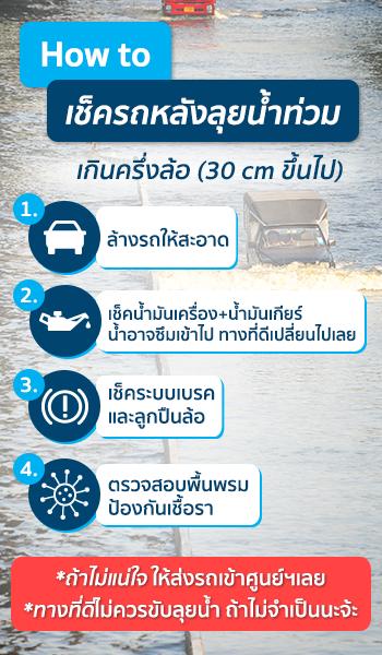 เช็ครถหลังลุยน้ำท่วม