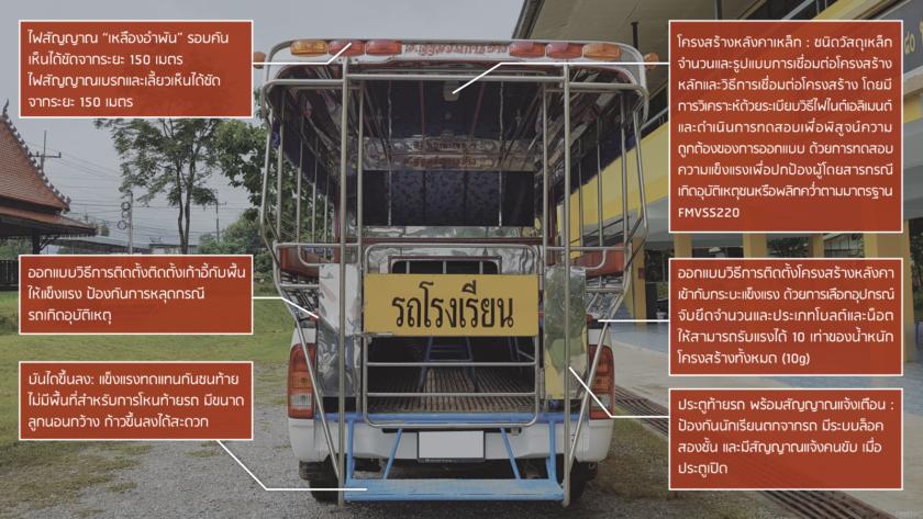 การติดตั้งรถกระบะให้เป็นรถโรงเรียน หรือรถสองแถวรับจ้าง